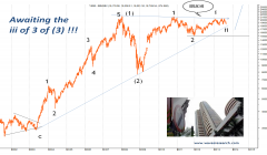 Sensex Chart published in INDO-PAK update on 20th August 2013